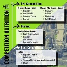 COMPETITION NUTRITION Competition nutrition and nutrition for fuelling your training are completely different. On competition day you are… Nutrition Information, Bristol, Infographics, Competition, Training, Snacks, Day, Health, Fitness