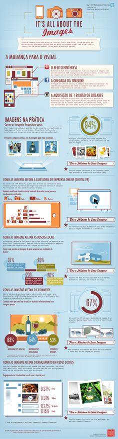 Confira esse infográfico sobre a importância das imagens no marketing digital