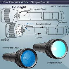 How Circuits Work - Electronic Parts Image Gallery