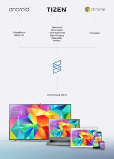 15 | Designer Rebrands Samsung's Logo To Make It As Iconic As Apple's | Co.Design | business + design