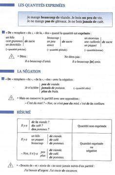 L'expression de la quantité (Grammaire progressive)