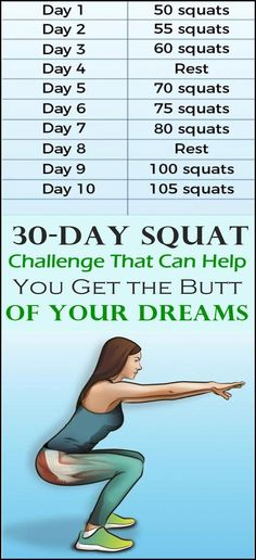 Squat Challenge That Can Help You Get the Butt of Your Dreams Lose Weight In A Month, Losing Weight Tips, Diet Plans To Lose Weight, How To Lose Weight Fast, Lose 5 Pounds, Losing 10 Pounds, 30 Day Squat Challenge, 1 Monat, Weights For Women