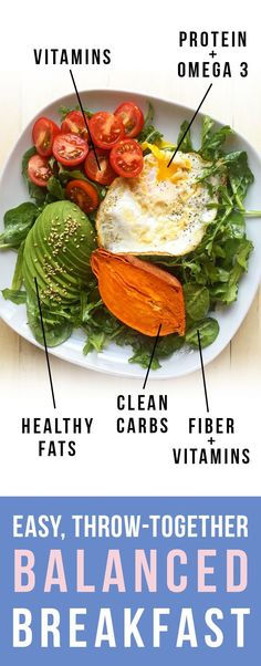 How to make variations of an easy balanced breakfast, that includes protein and fiber, clean carbs, healthy fats and plenty of vitamins. Click to read the quick tips! http://GrokGrub.com
