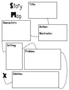 Story map template graphic organizers pinterest story map story mapcx maxwellsz