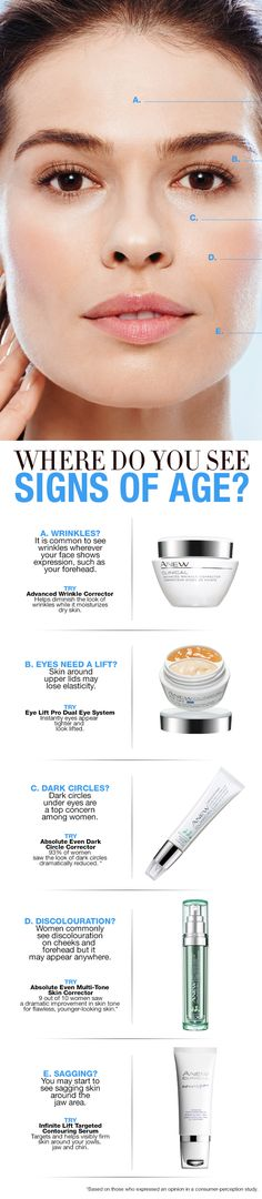 Where do you see signs of aging in your face? Avon can help eliminate these sign. Online Shopping, Avon Online, Avon Representative, Health Advice, Anti Aging Skin Care, Signs, Makeup Tips, Make Up, Beauty
