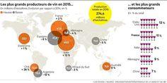 La course à l'exportation des vins du Nouveau Monde