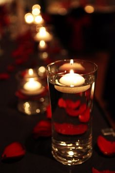 candles #ScoreSense