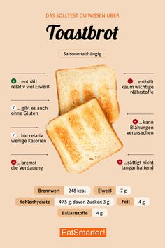 You should know about toast bread eatsmarter.de # nutrition You should know about toast bread eatsmarter. Nutritional Yeast Recipes, Watermelon Smoothies, White Bread, Food Facts, Eating Plans, Diet And Nutrition, Food Inspiration, Clean Eating, Food And Drink