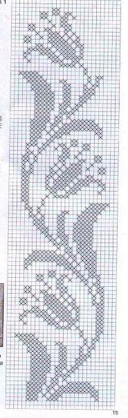Filet runner  chart