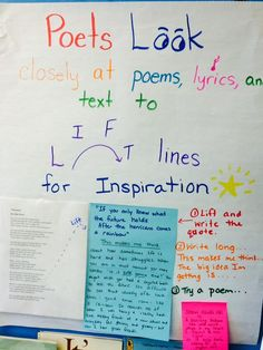 Anchor Chart - Poets lift lines for inspiration - could also be a great anchor for teaching response to reading.