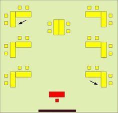 Sitzordnung - New Ideas Seating Chart Classroom, Classroom Layout, Classroom Organisation, Classroom Design, School Organization, Classroom Desk Arrangement, Classroom Seating Arrangements, Desk Arrangements, Social Studies Classroom
