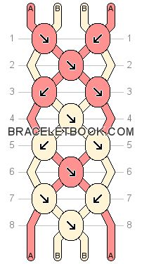 Normal friendship bracelet pattern added by EdenWolf. Yarn Bracelets, Diy Bracelets Easy, Friend Bracelets, Embroidery Bracelets, Bracelet Crafts, Diy Friendship Bracelets Tutorial, Braided Friendship Bracelets, Friendship Bracelets Designs, Bracelet Tutorial