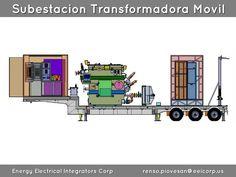 Subestacion Transformadora Movil America Latina.
