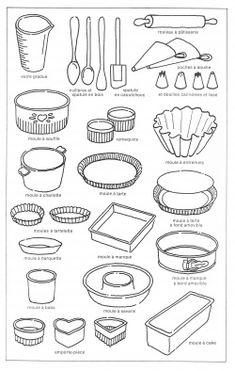 Les ustensiles de cuisine vocabulaire cuisine manger et boire pinterest les ustensiles - Vocabulaire de la cuisine ...