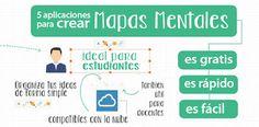 La PUERTA de BEMDAS: OTROS - Aplicaciones para hacer mapas mentales