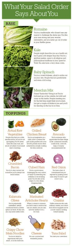 What your salad order says about you. This is hilarious.