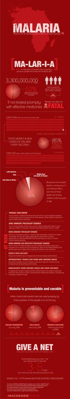 Three Infographics On Malaria | Larry Ferlazzo's Websites of the Day…