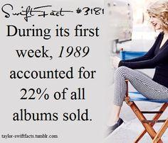 taylor swift facts Taylor Swith, Taylor Swift Facts, She Song, Role Models, Fan, Artists, Templates, Hand Fan, Fans