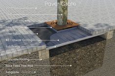 The Paver-Grate™ Pavement Suspension System from Ironsmith is flexible and effective. It can be utilized alone or in combination with traditional tree grat Landscape Architecture Design, Green Architecture, Architecture Details, Urban Furniture, Street Furniture, Sponge City, Tree Grate, Concrete Footings, Construction Drawings