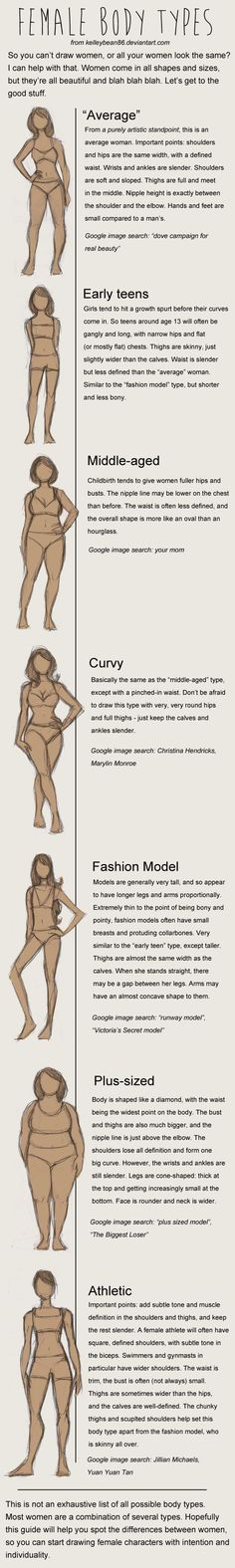 I know I've already saved this, but it's just so helpful! This is one of my favourite body references. I also love that it doesn't mention hight for the athletic body type!