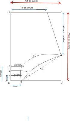 Tire as suas medidas como mostra o desenho abaixo, e faça a redução de acordo com as explicações contidas na parte 1 deste passo a passo ...