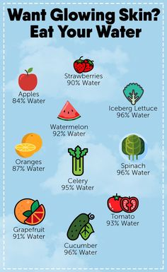 Here are some delicious ways to eat your water.  Also you can use a skin care program that nourishes your skin from the outside for extra glow