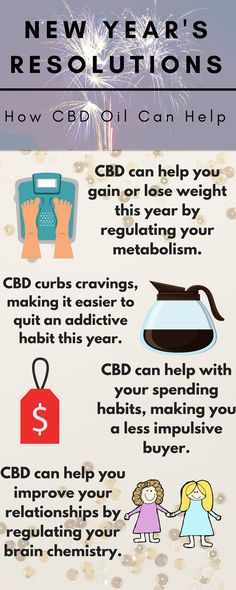 Did you know that CBD could help you conquer your new years resolution? You can find out more in this article. #newyearsresolutions #newyears #CBD