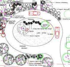 a planted circular driveway center