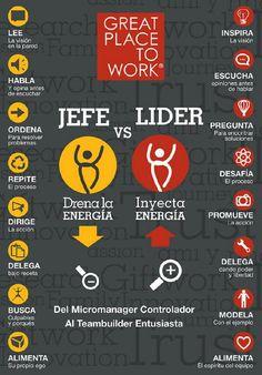 Diferencia que tiene un Líder y un Jefe. #Jefes #Lideres