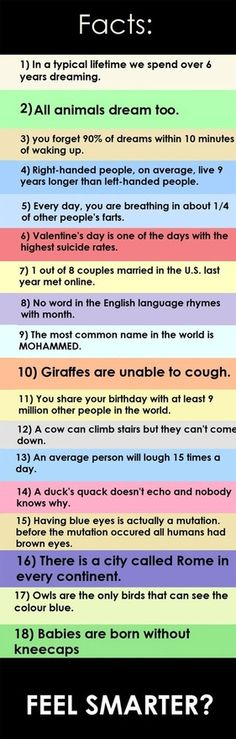 10 facts. get smarter everyday. (color is spelled wrong! apparently this isn't so smart.)