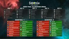 Tutti i paesi in gara hanno avuto una loro posizione all'Eurovision 2013, divisi in metà-semifinali.