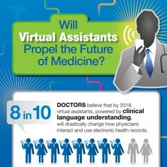 Will Virtual Assistants Propel the Future of Medicine? - 80% of U.S. physicians believe virtual assistants will drastically change healthcare by 2018.