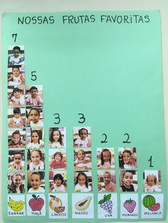 Emei, Alphabet Phonics, Nutrition Activities, Preschool Math, Summer Photos, Food Themes, Early Childhood Education, Photo Projects, Pre School