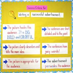 Assessing student learning is significant. I believe creating a Success Criteria such as this one can provide a tool that students can use to help, guide & organize their writing. This assessment tool also helps with the transition of making dependent writers into independent writers. Students will be able to monitor their own progress by referring to the Success Criteria. In this assessment strategy, using student friendly language is important so that it is clear to understand and follow.