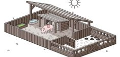 How to Set up a Pig Pen | eHow