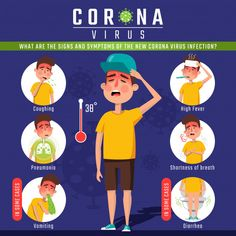 Symptoms of corona virus-how to identity the common Symptoms of corona virus. What symptoms determine the corona virus attack in human body. sign of corona. Element Signs, Virus Symptoms, High Fever, Shortness Of Breath, Signs And Symptoms, Medical Care, Health And Safety, How To Stay Healthy, Vector Free