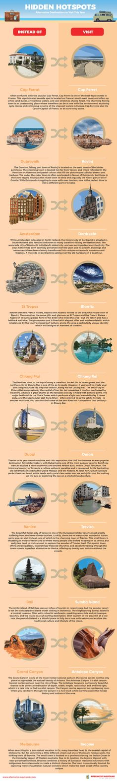 By visiting lesser travelled destinations you support sustainable tourism and help overcrowded cities to recover from the impact of overtourism. Chiang Rai, Sustainable Tourism, Holiday Destinations, Sustainability, Places To Go, Infographic, Alternative, Cities, Wanderlust