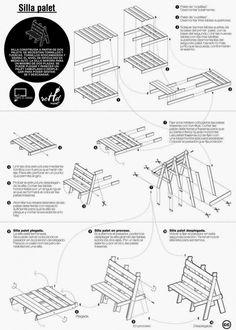 Cómo construir muebles con palets utilizando estos 5 esquemas   Notas   La Bioguía
