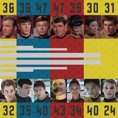 The ages of original Star Trek cast (during the TV show era) and the Reboot cast. Some of these are surprising!