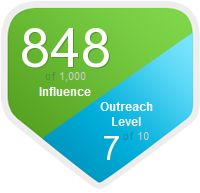 Kred Score for @kred. See yours at http://kred.com/