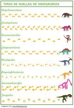 INFANTIL de GRACIA: LAS HUELLAS DE LOS DINOSAURIOS (ICNITAS):CUADRÚPEDOS Y BIPEDOS
