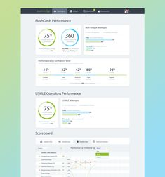 Knowmedge Dashboard by Riki Tanone