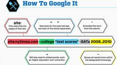 """How to Google It"" -> This is always a good reminder for those doing research."