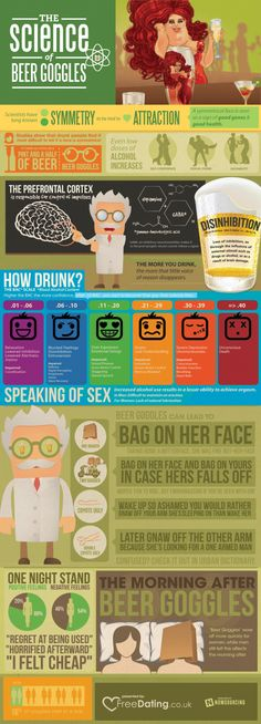 The Science of Beer Goggles infographic by NowSourcing