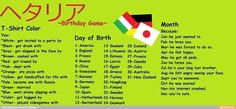 I got drunk with Prussia because his Internet crashed. (^-^)/ got invited to a party by Denmark because he's my long lost brother. oh dear lord. Hetalia Birthday Scenario, Birthday Scenario Game, Birthday Games, Latin Hetalia, Hetalia Russia, Internet Crash, Go Skinny Dipping, Name Games, Getting Drunk