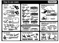 Stanley Page saws.gif (844×621)