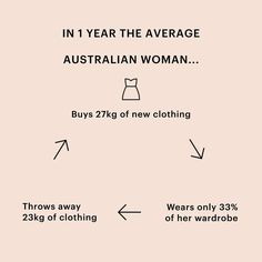 The Sustainable Revolution – A War on Fashion Waste - Women's style: Patterns of sustainability