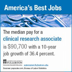 And those numbers don't measure the benefit to society clinical research associates provide. #bestjobs
