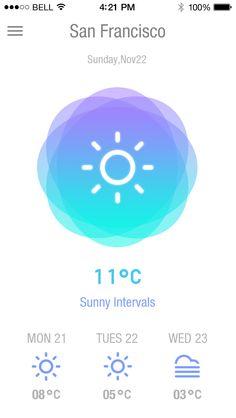 Weather & Music UI