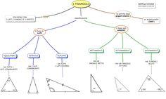 Effective Study Tips, Math Work, Math Tutor, School Hacks, Back To School, Coding, Teacher, Science, Education
